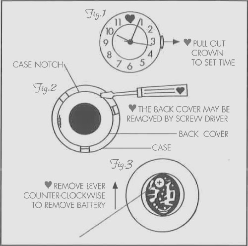 diagram of replacing battery for a watch